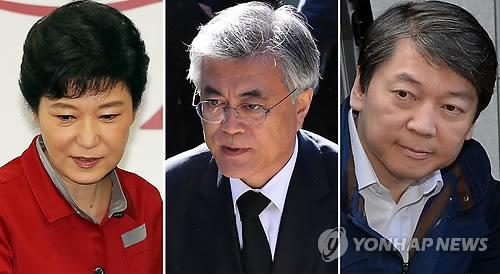 Soul suuntaa etsimässä: Etelä-Korean presidentinvaalit lähestyvät