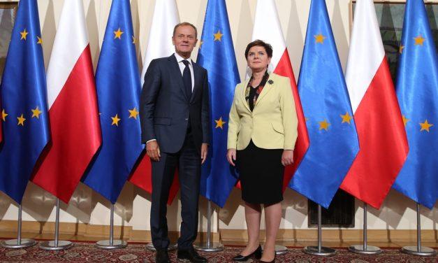Puolan statuksen nousu ja tuho